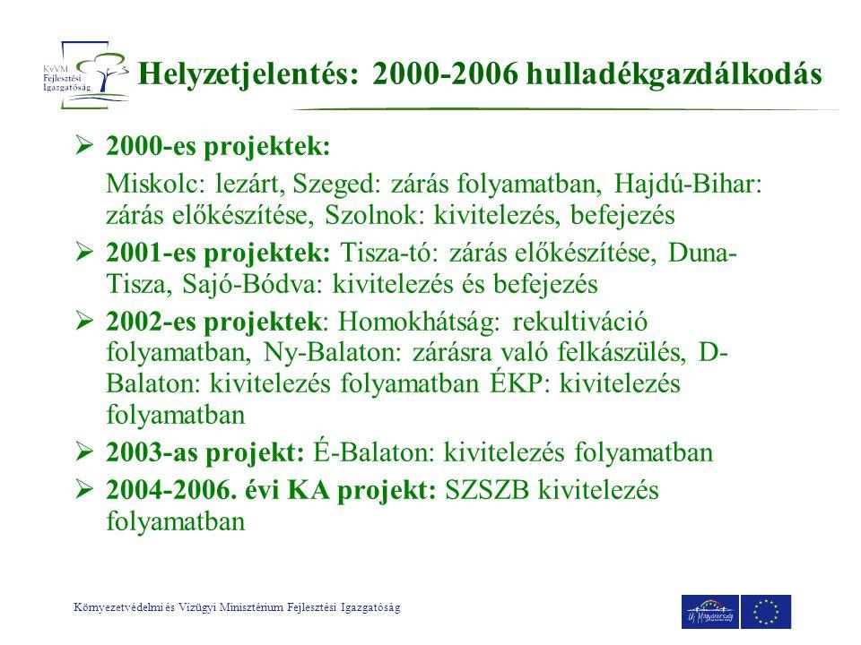 Helyzetjelentés: 2000-2006 hulladékgazdálkodás