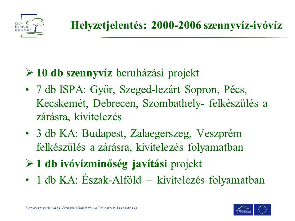 Helyzetjelentés: 2000-2006 szennyvíz-ivóvíz