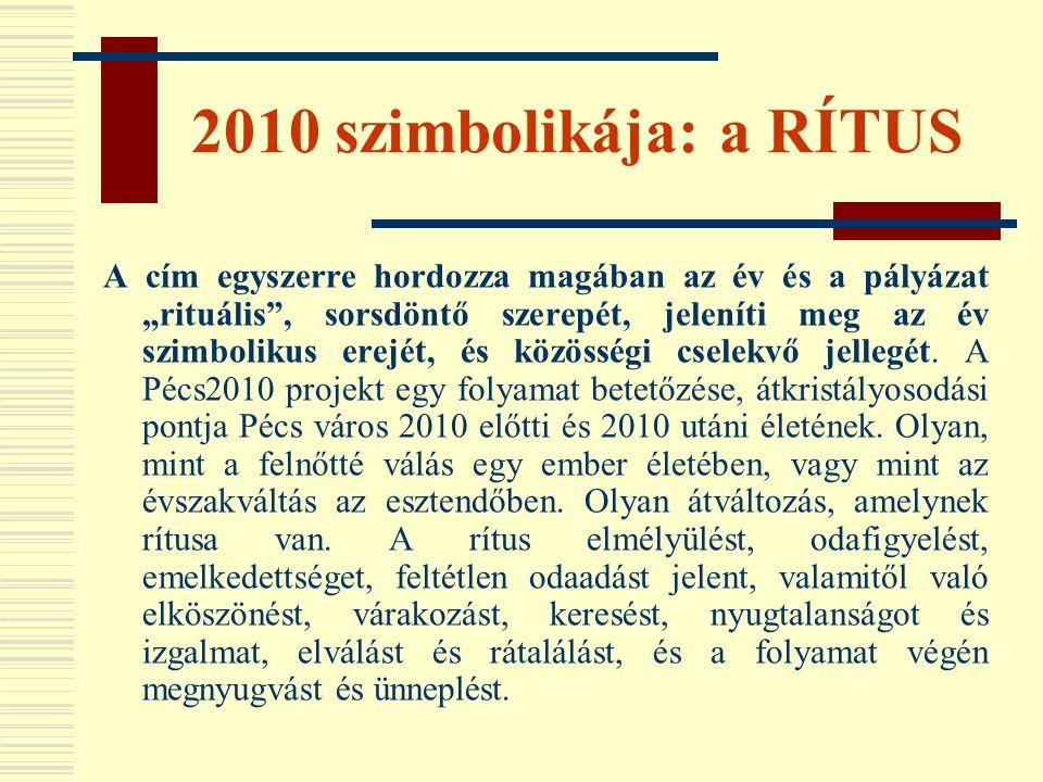 2010 szimbolikája: a RÍTUS