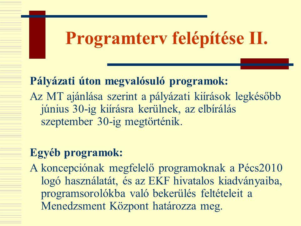 Programterv felépítése II.