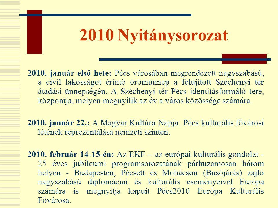2010 Nyitánysorozat