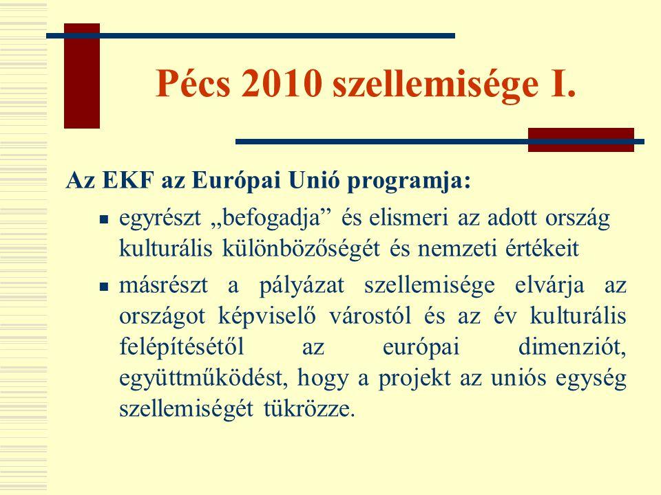 Pécs 2010 szellemisége I. Az EKF az Európai Unió programja: