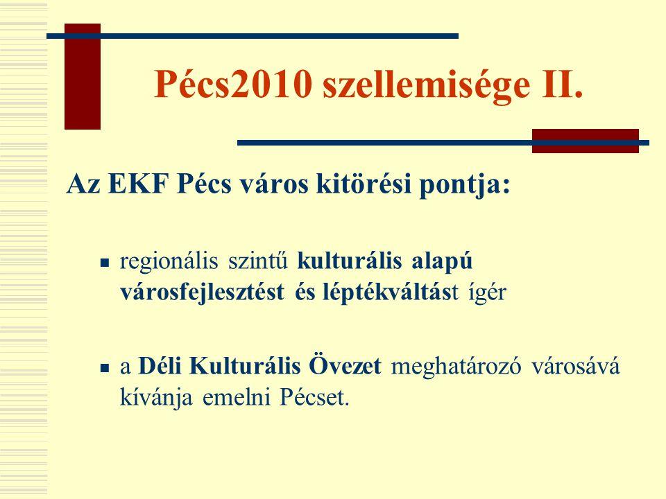Pécs2010 szellemisége II. Az EKF Pécs város kitörési pontja: