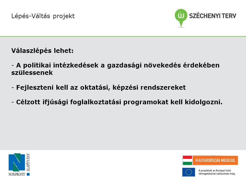 Lépés-Váltás projekt Válaszlépés lehet: A politikai intézkedések a gazdasági növekedés érdekében szülessenek.