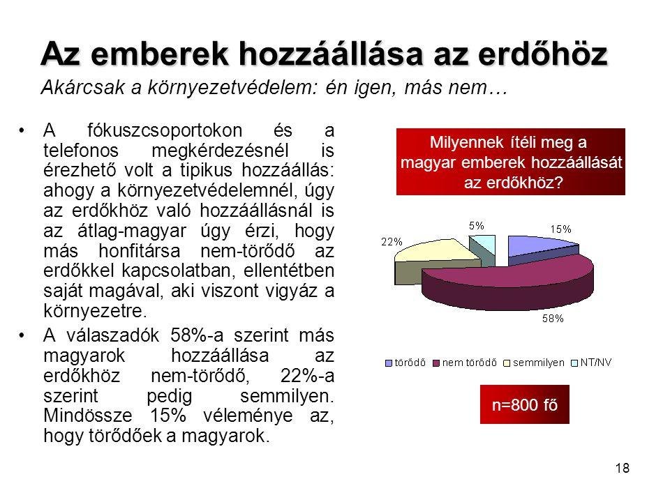 magyar emberek hozzáállását