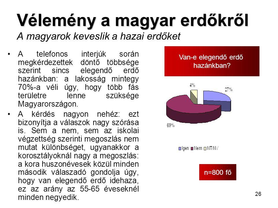 Vélemény a magyar erdőkről A magyarok keveslik a hazai erdőket
