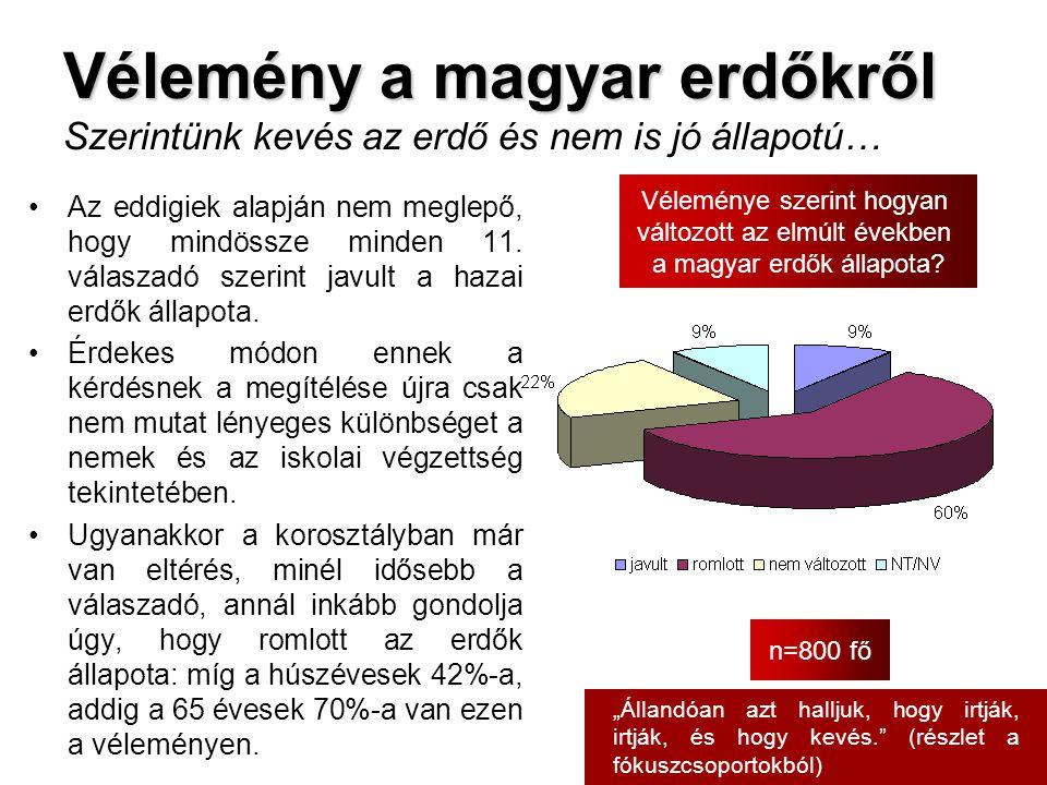 Vélemény a magyar erdőkről Szerintünk kevés az erdő és nem is jó állapotú…
