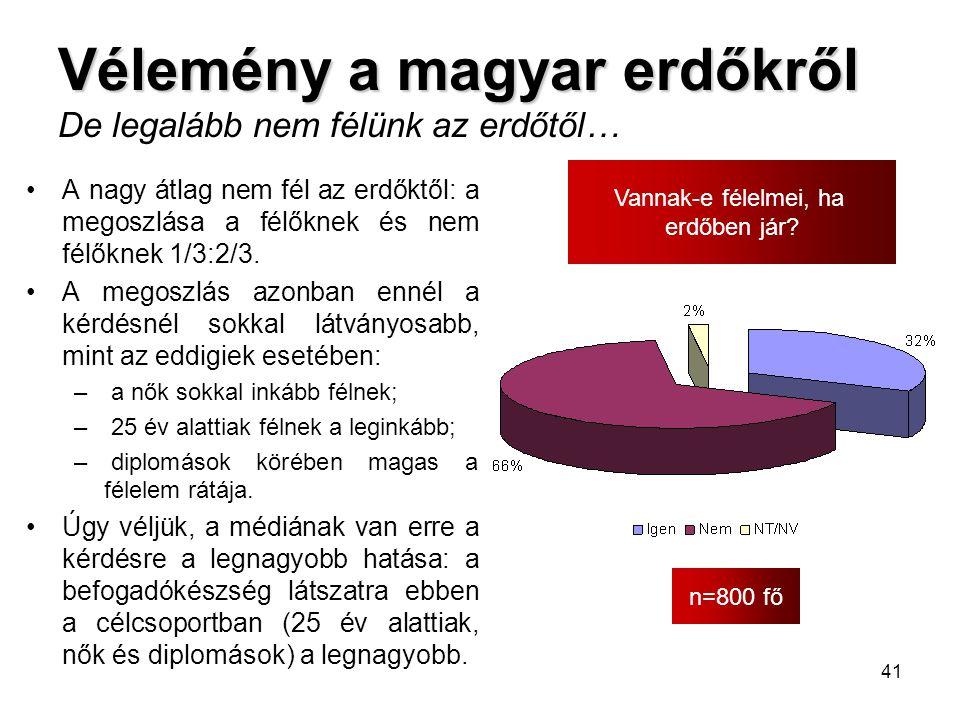 Vélemény a magyar erdőkről De legalább nem félünk az erdőtől…