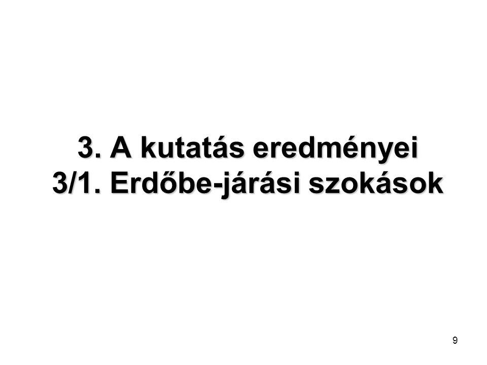 3. A kutatás eredményei 3/1. Erdőbe-járási szokások