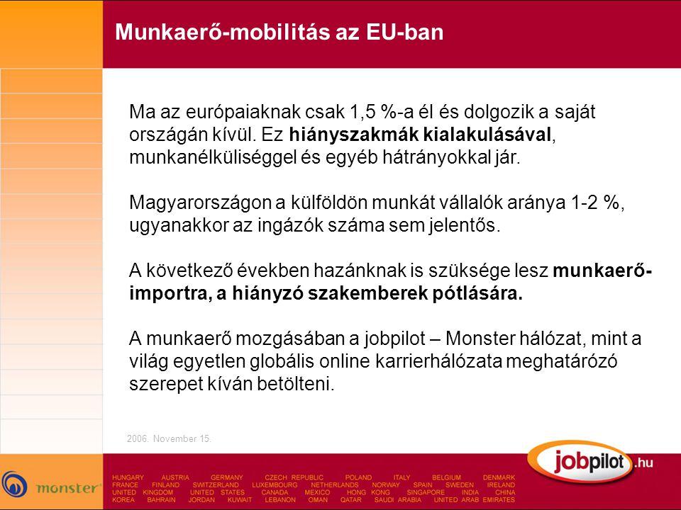 Munkaerő-mobilitás az EU-ban