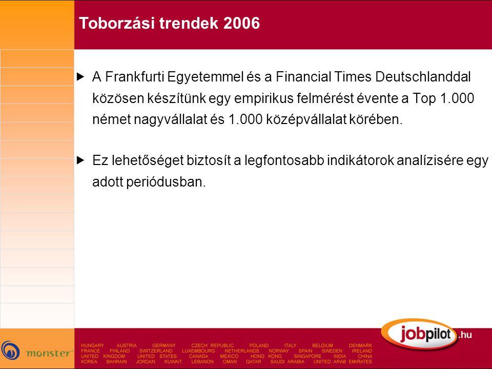 Toborzási trendek 2006