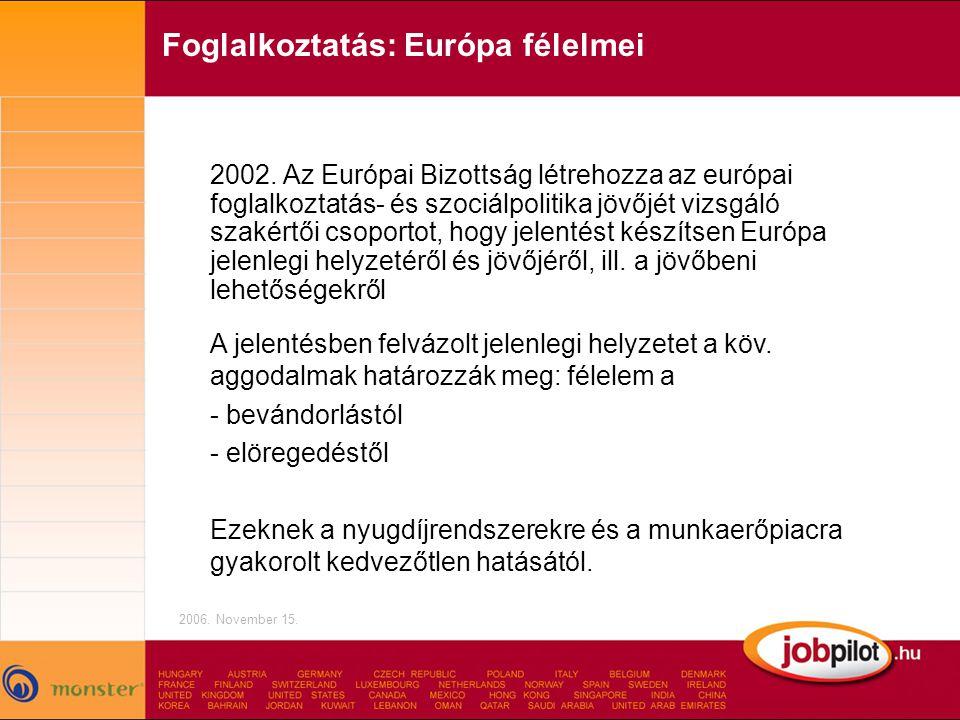 Foglalkoztatás: Európa félelmei