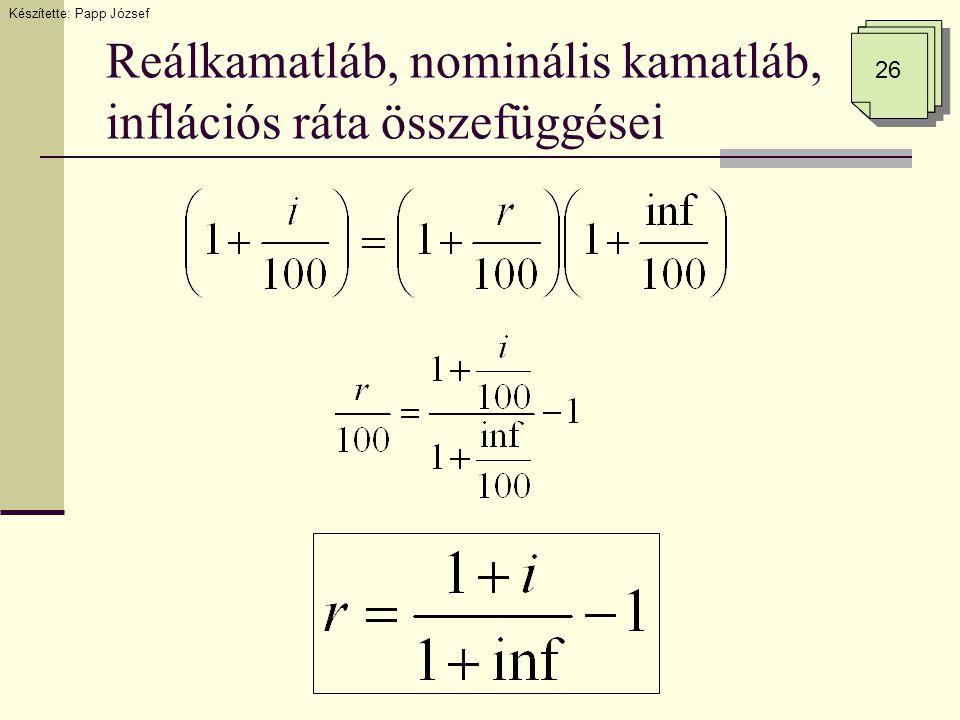 Reálkamatláb, nominális kamatláb, inflációs ráta összefüggései
