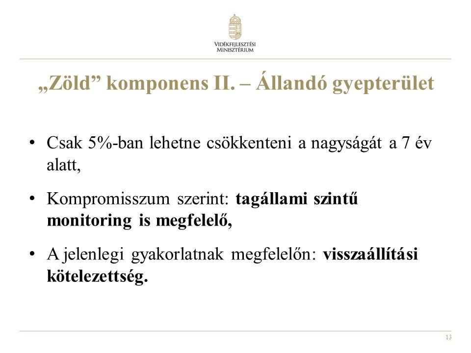 """""""Zöld komponens II. – Állandó gyepterület"""