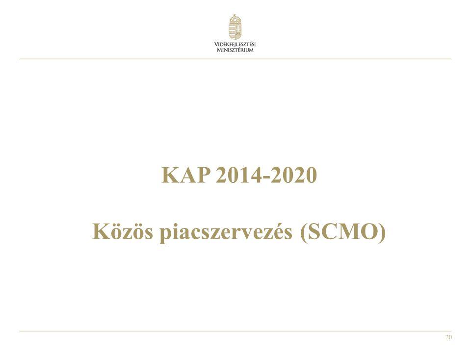 KAP 2014-2020 Közös piacszervezés (SCMO)