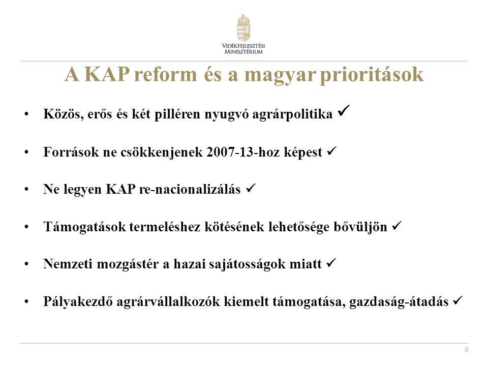A KAP reform és a magyar prioritások