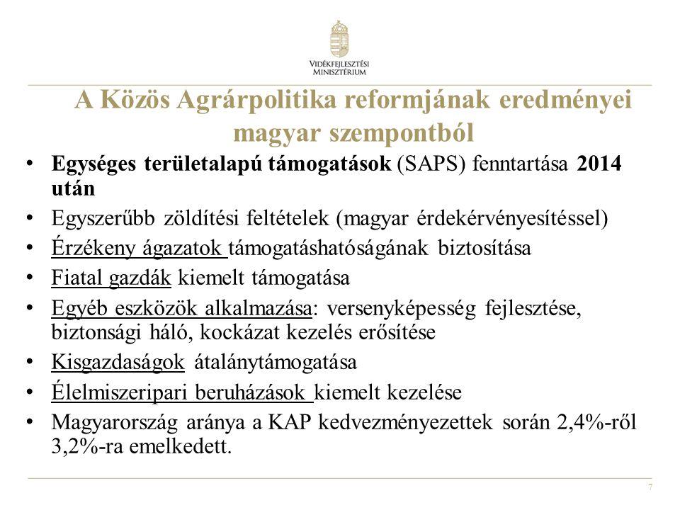 A Közös Agrárpolitika reformjának eredményei magyar szempontból