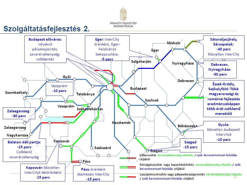 Sátoraljaújhely, Sárospatak: Debrecen, Nyíregyháza:
