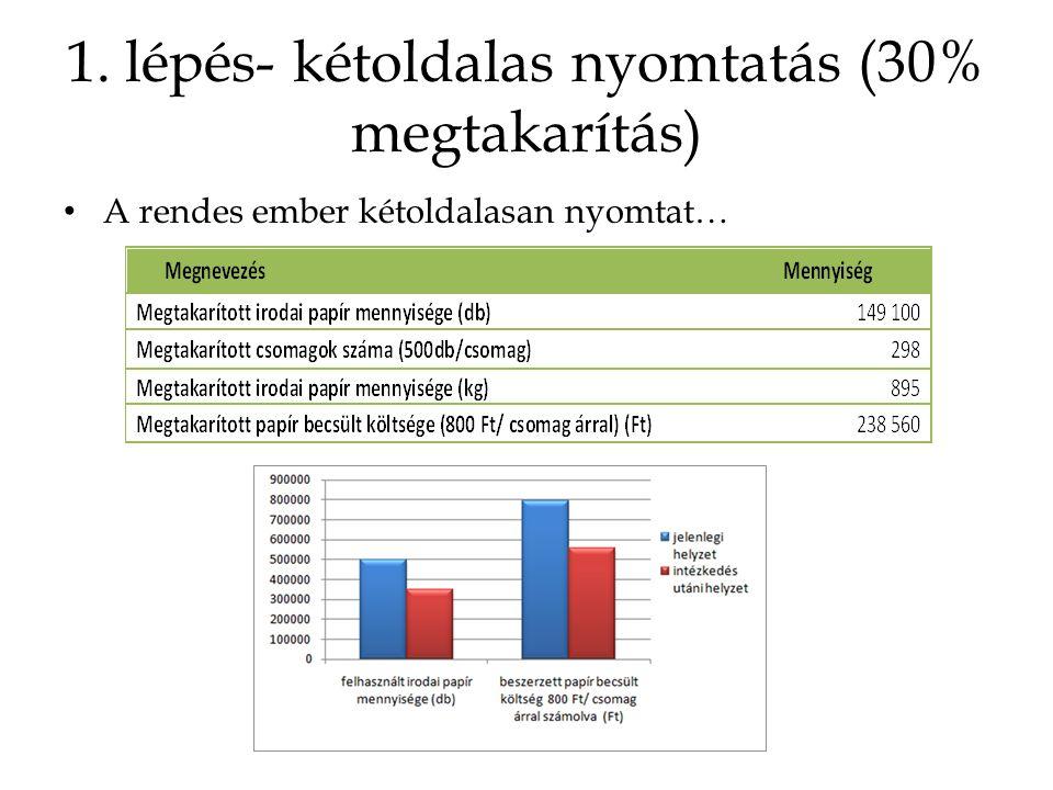 1. lépés- kétoldalas nyomtatás (30% megtakarítás)