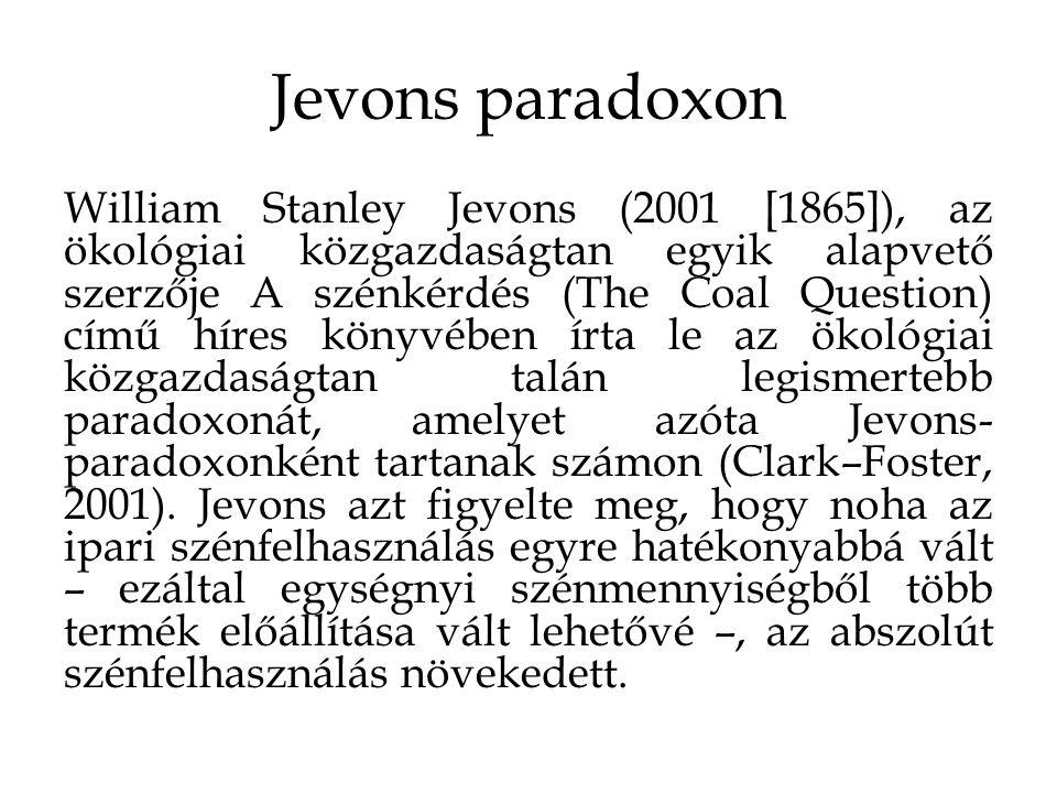 Jevons paradoxon