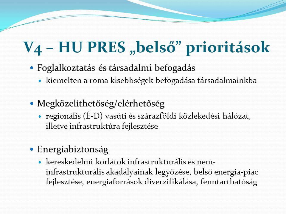 """V4 – HU PRES """"belső prioritások"""