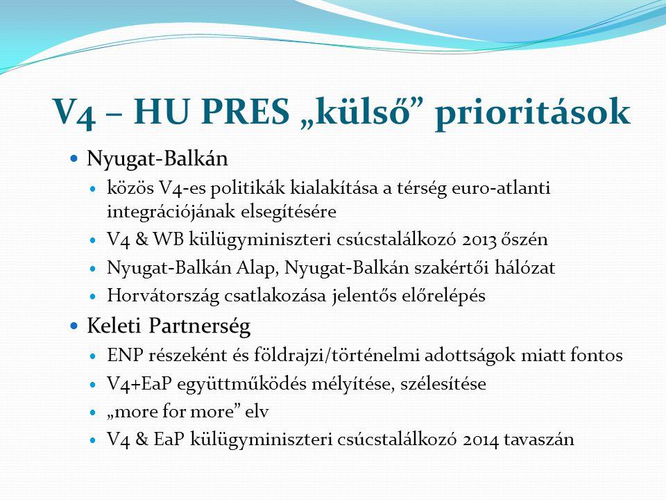 """V4 – HU PRES """"külső prioritások"""