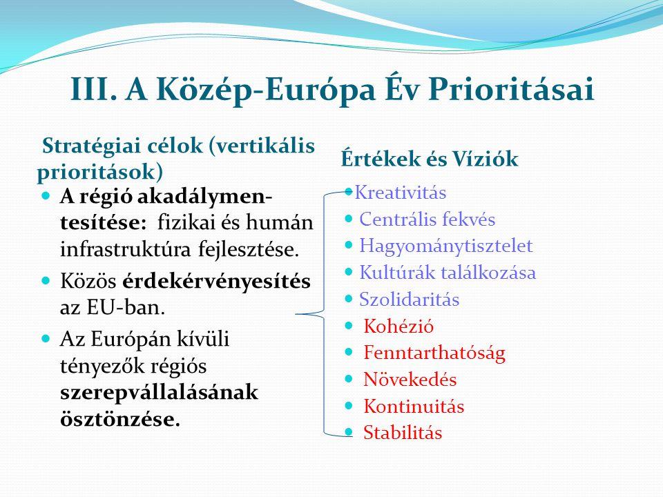 III. A Közép-Európa Év Prioritásai
