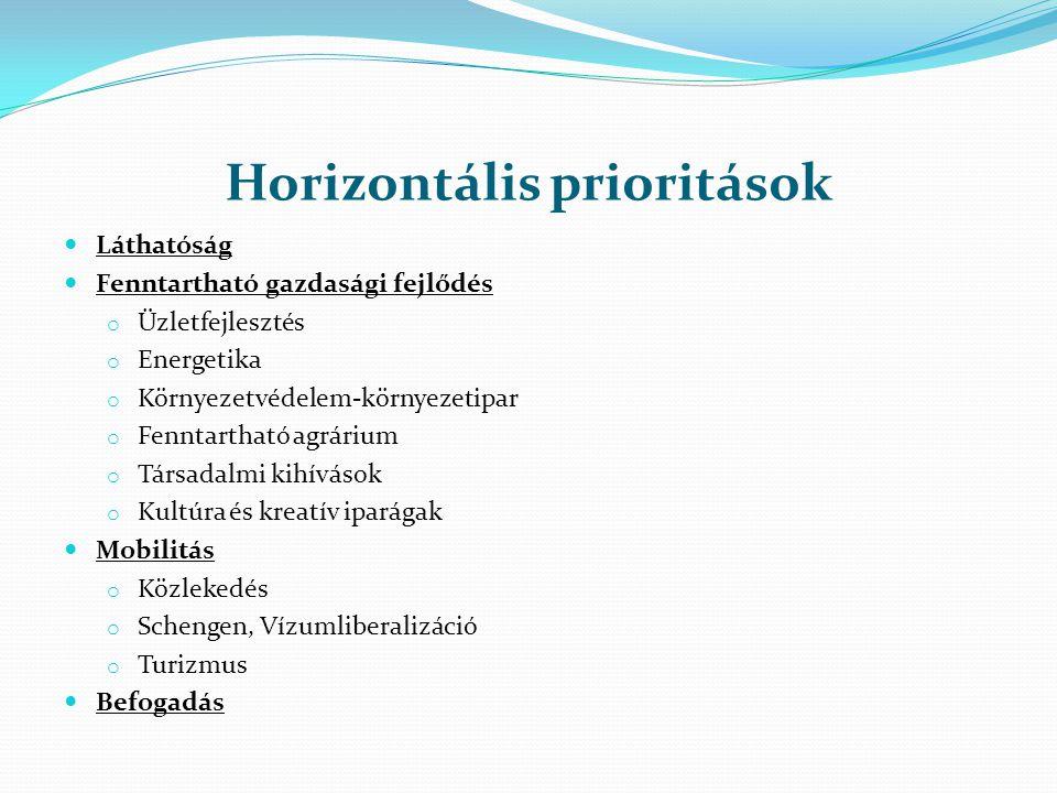 Horizontális prioritások
