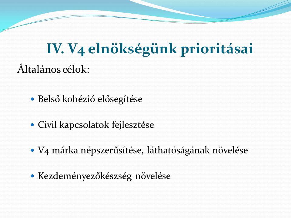 IV. V4 elnökségünk prioritásai