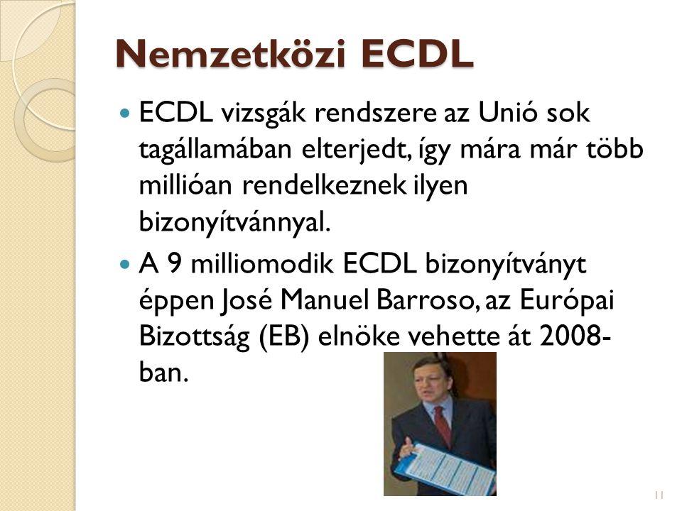 Nemzetközi ECDL ECDL vizsgák rendszere az Unió sok tagállamában elterjedt, így mára már több millióan rendelkeznek ilyen bizonyítvánnyal.