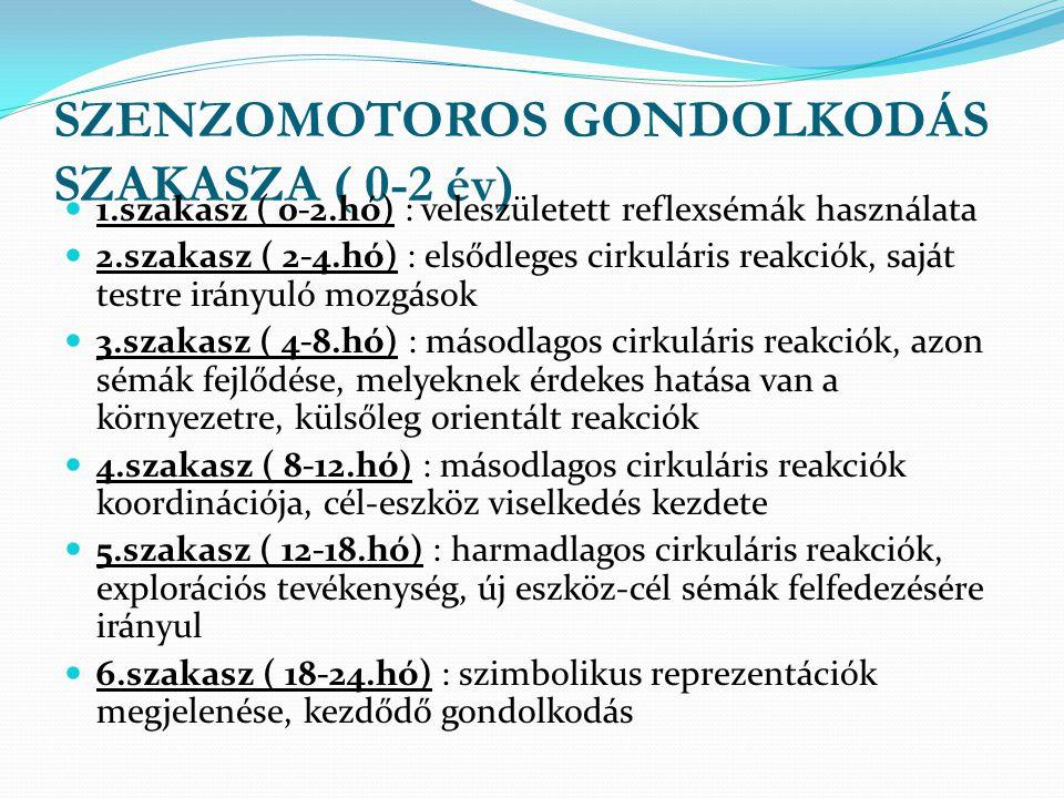 SZENZOMOTOROS GONDOLKODÁS SZAKASZA ( 0-2 év)