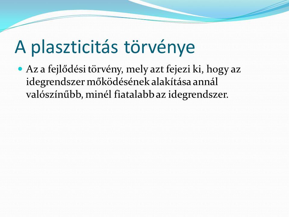 A plaszticitás törvénye