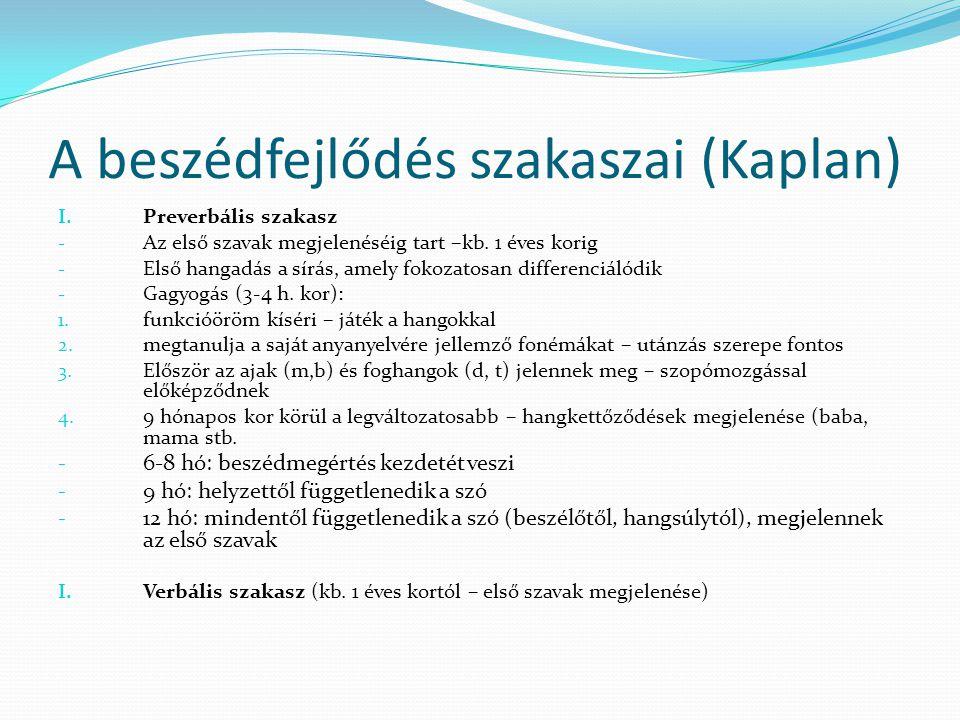 A beszédfejlődés szakaszai (Kaplan)