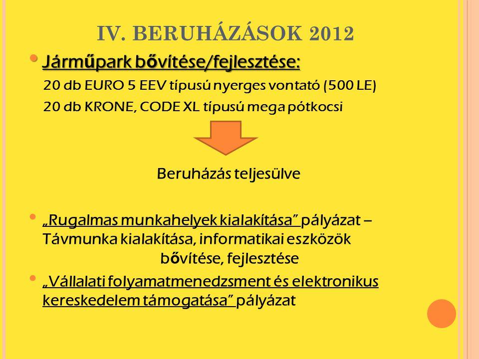 IV. BERUHÁZÁSOK 2012 Járműpark bővítése/fejlesztése:
