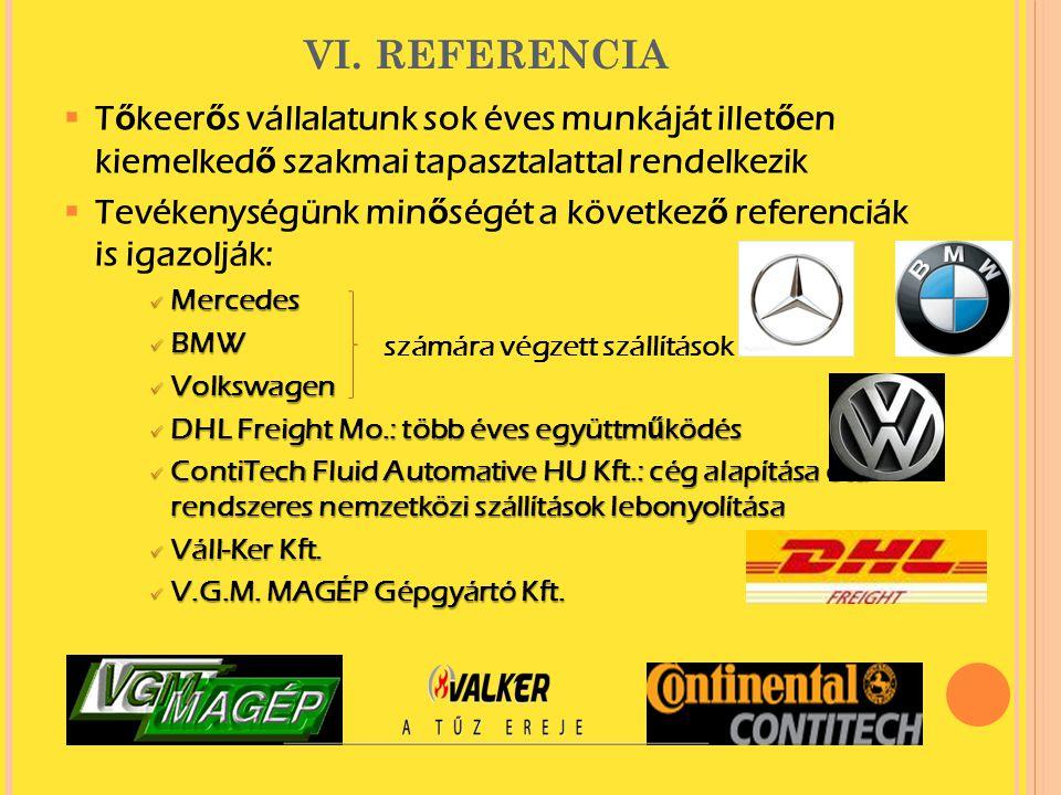VI. REFERENCIA Tőkeerős vállalatunk sok éves munkáját illetően kiemelkedő szakmai tapasztalattal rendelkezik.