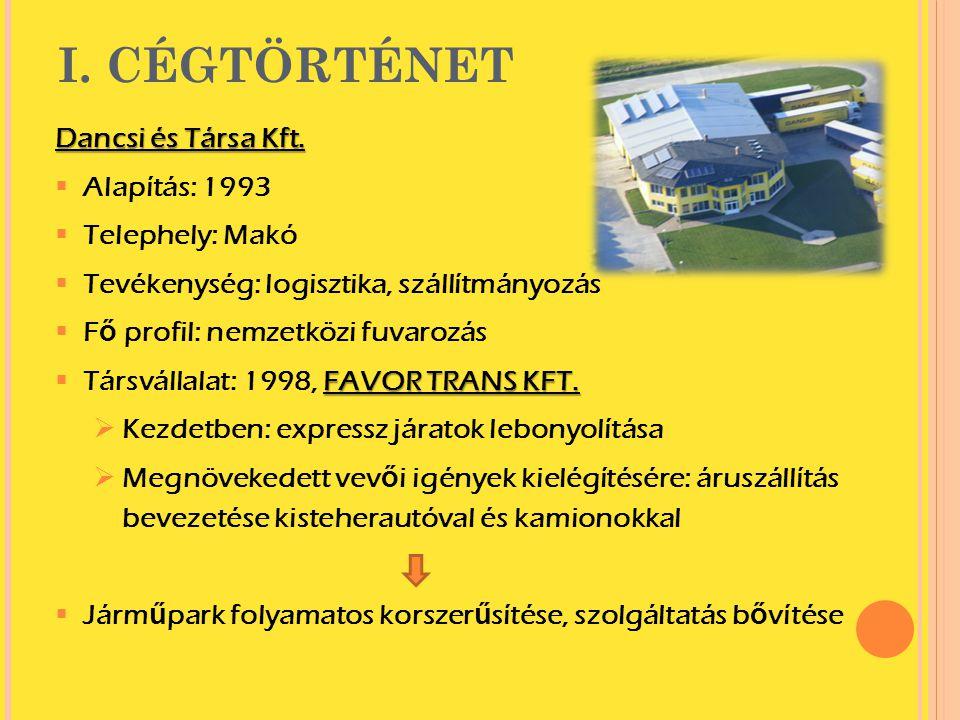 I. CÉGTÖRTÉNET Dancsi és Társa Kft. Alapítás: 1993 Telephely: Makó