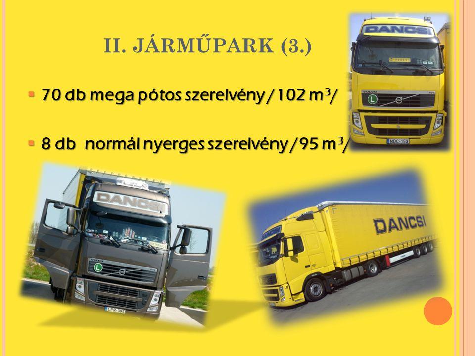 II. JÁRMŰPARK (3.) 70 db mega pótos szerelvény /102 m3/