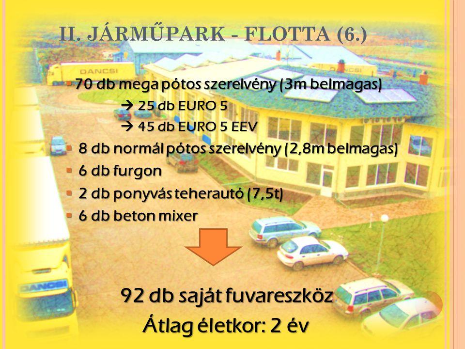 II. JÁRMŰPARK - FLOTTA (6.)