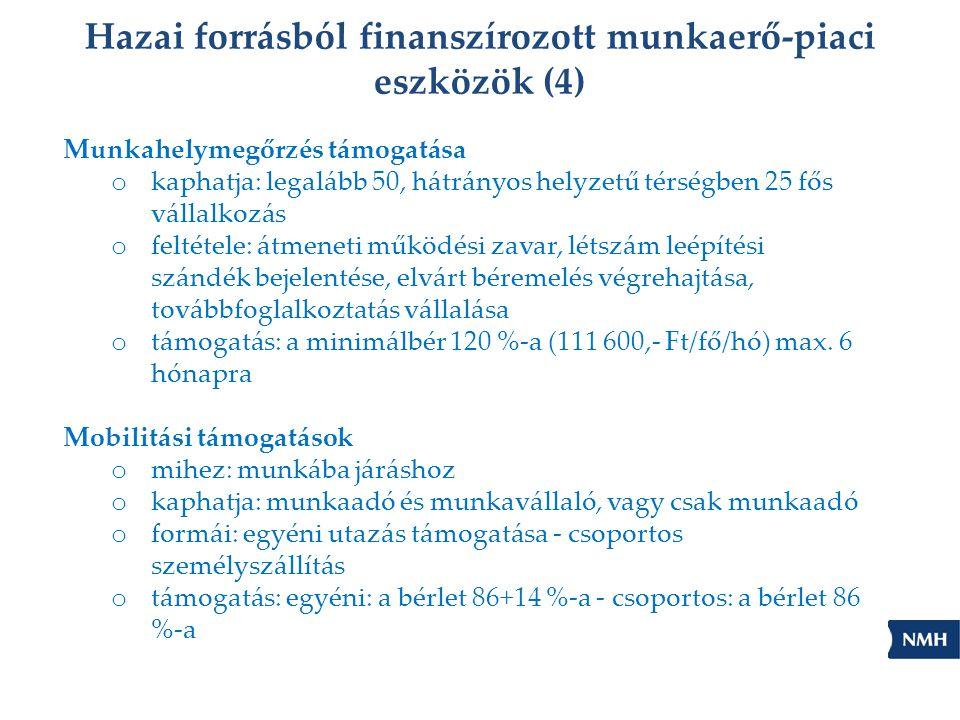 Hazai forrásból finanszírozott munkaerő-piaci eszközök (4)