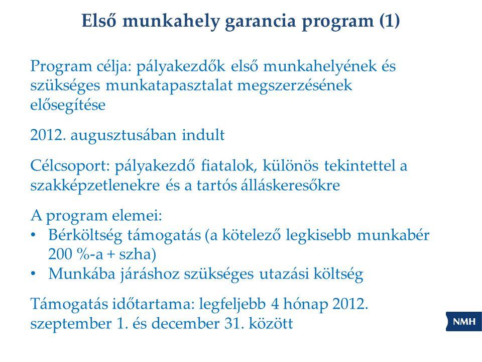 Első munkahely garancia program (1)