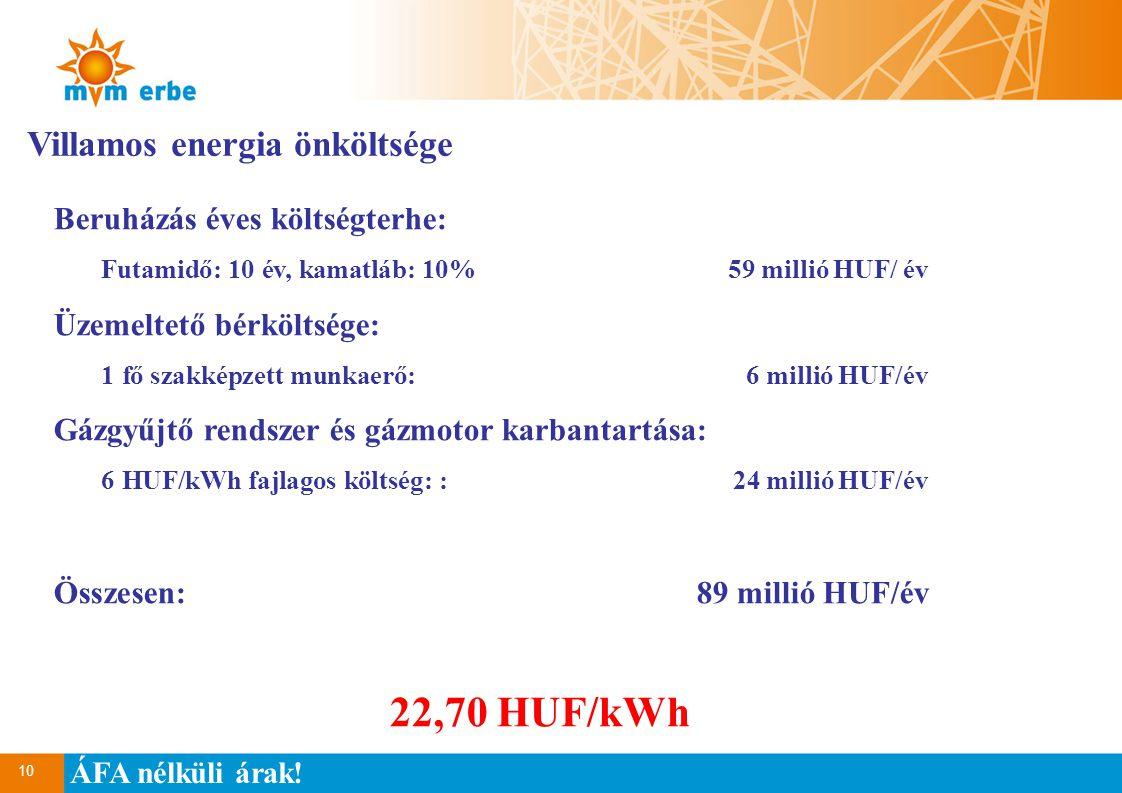 22,70 HUF/kWh Villamos energia önköltsége Beruházás éves költségterhe: