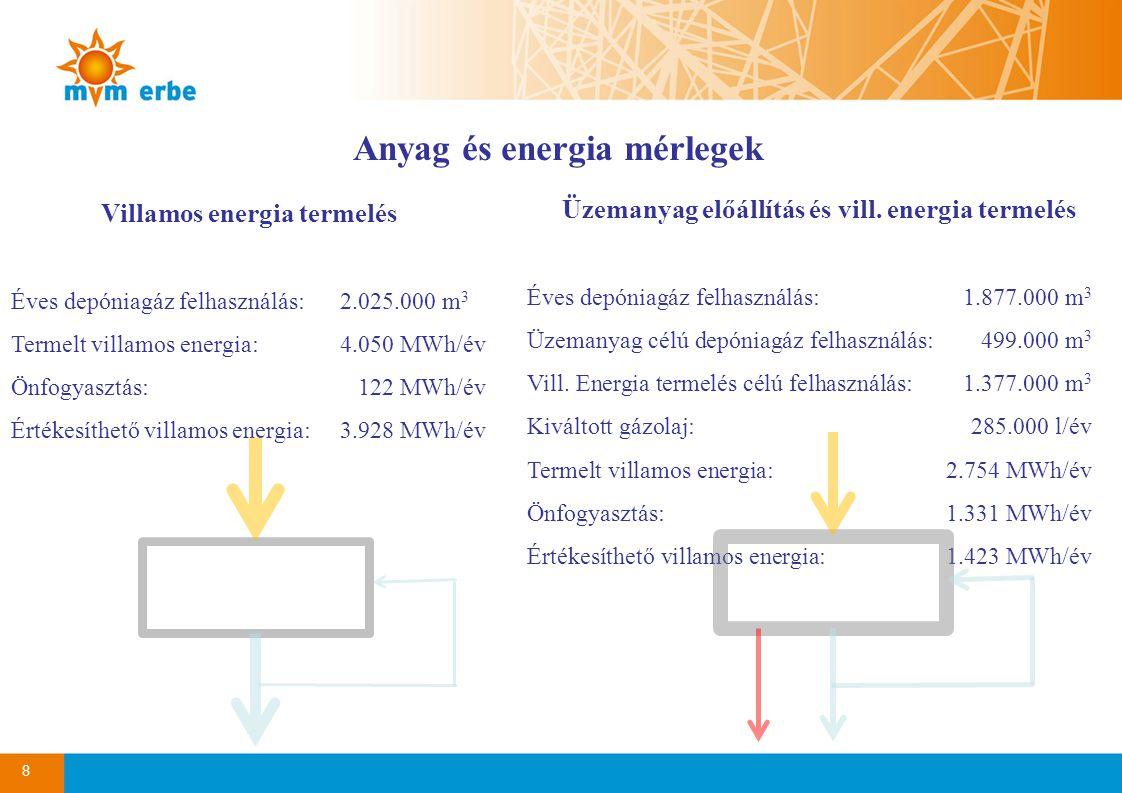 Anyag és energia mérlegek