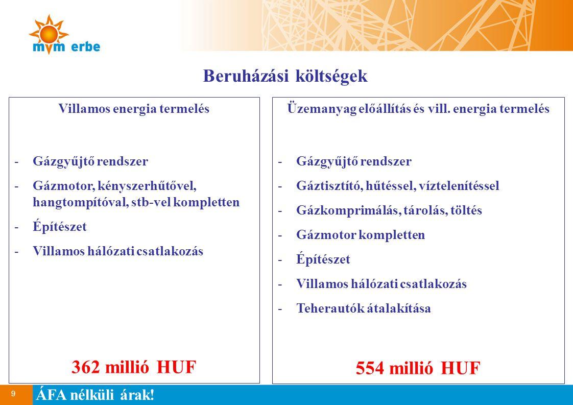362 millió HUF 554 millió HUF Beruházási költségek ÁFA nélküli árak!