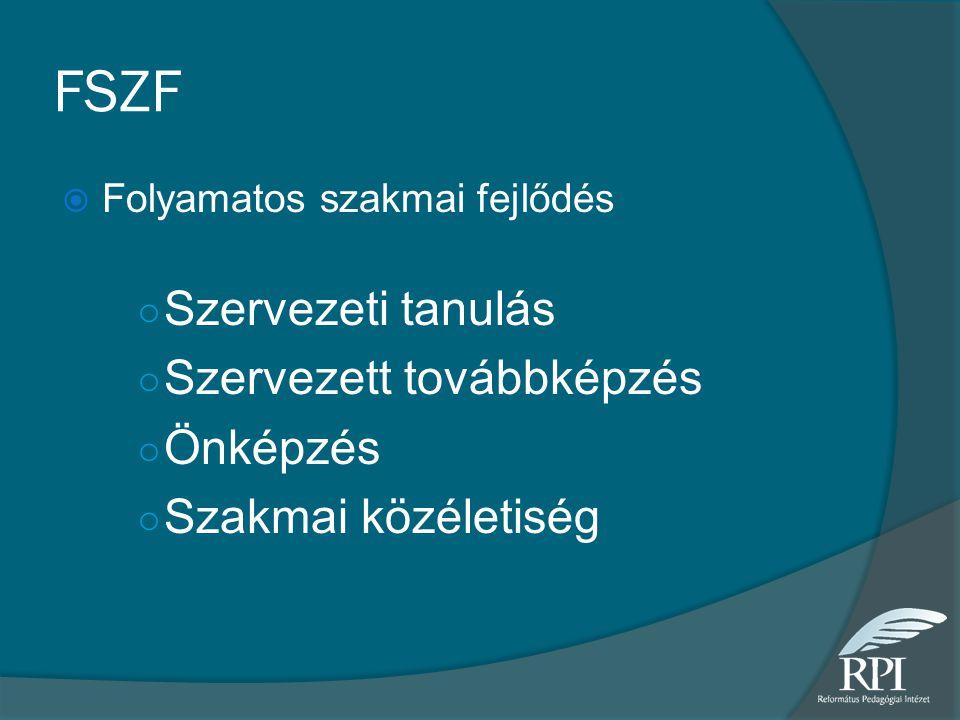 FSZF Szervezeti tanulás Szervezett továbbképzés Önképzés