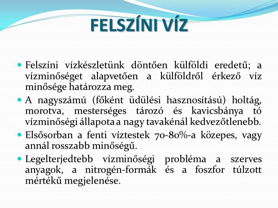 FELSZÍNI VÍZ Felszíni vízkészletünk döntően külföldi eredetű; a vízminőséget alapvetően a külföldről érkező víz minősége határozza meg.