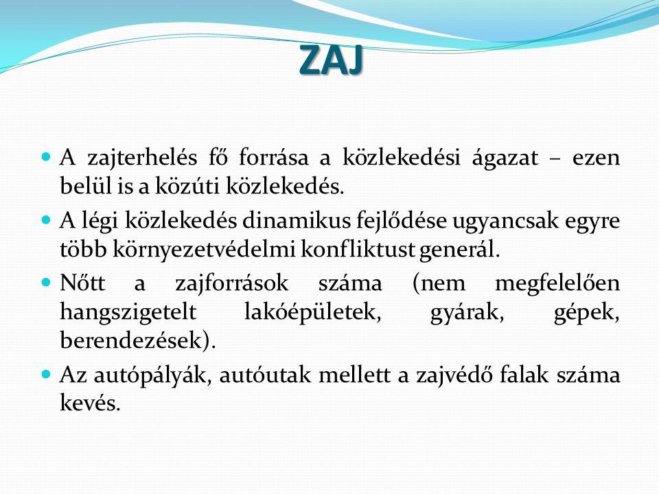 ZAJ A zajterhelés fő forrása a közlekedési ágazat – ezen belül is a közúti közlekedés.