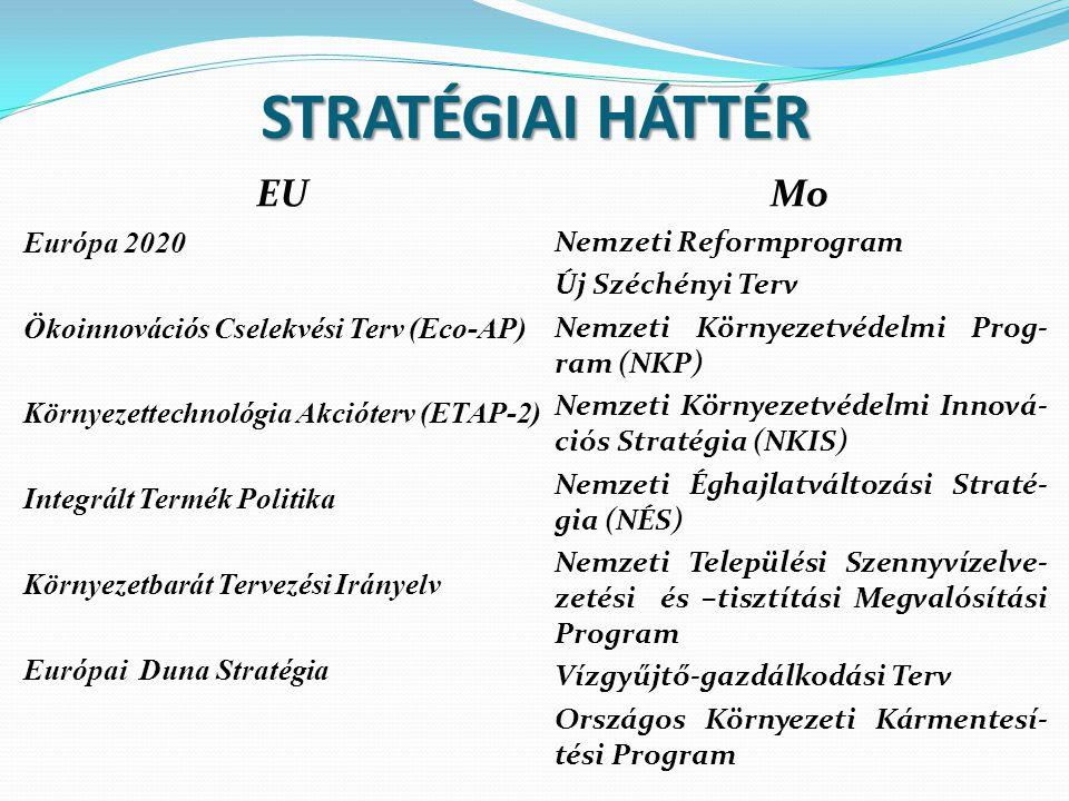 STRATÉGIAI HÁTTÉR EU Mo Európa 2020