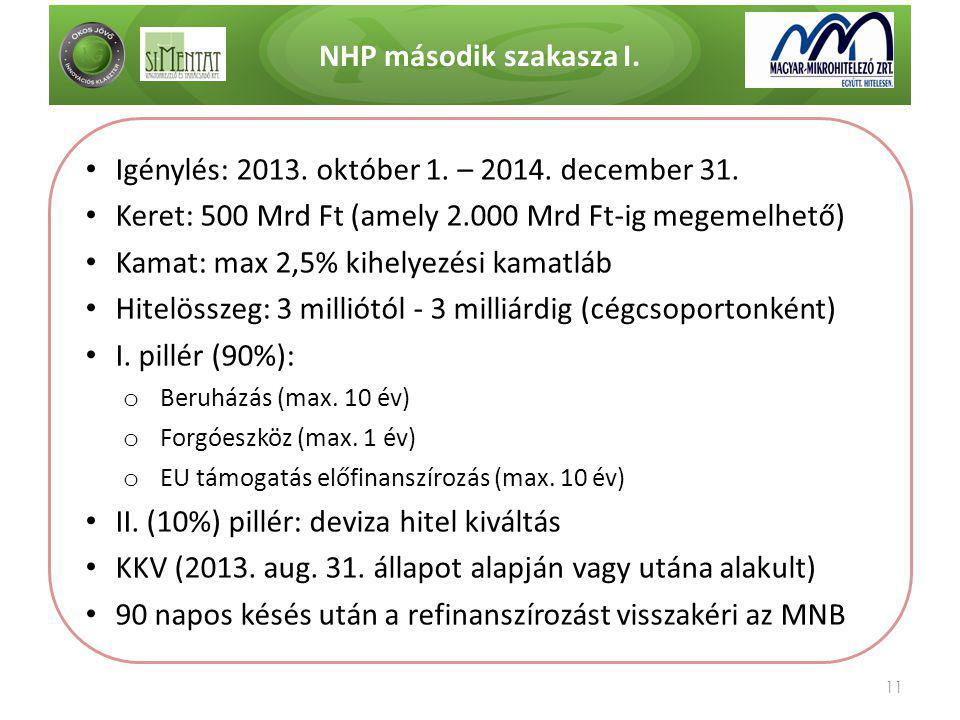 Igénylés: 2013. október 1. – 2014. december 31.