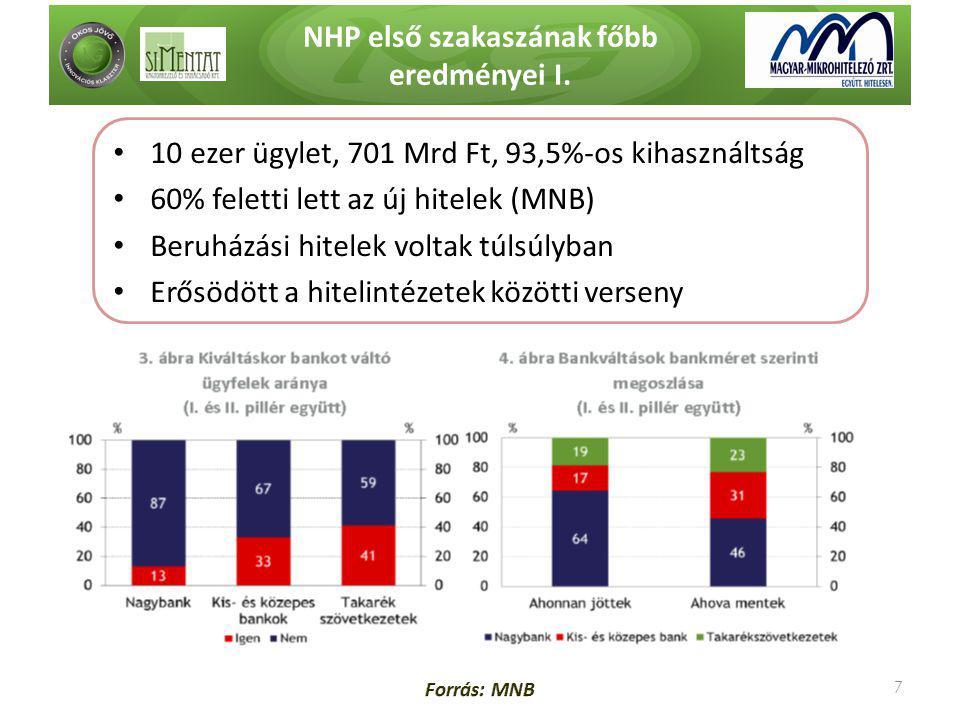 NHP első szakaszának főbb eredményei I.