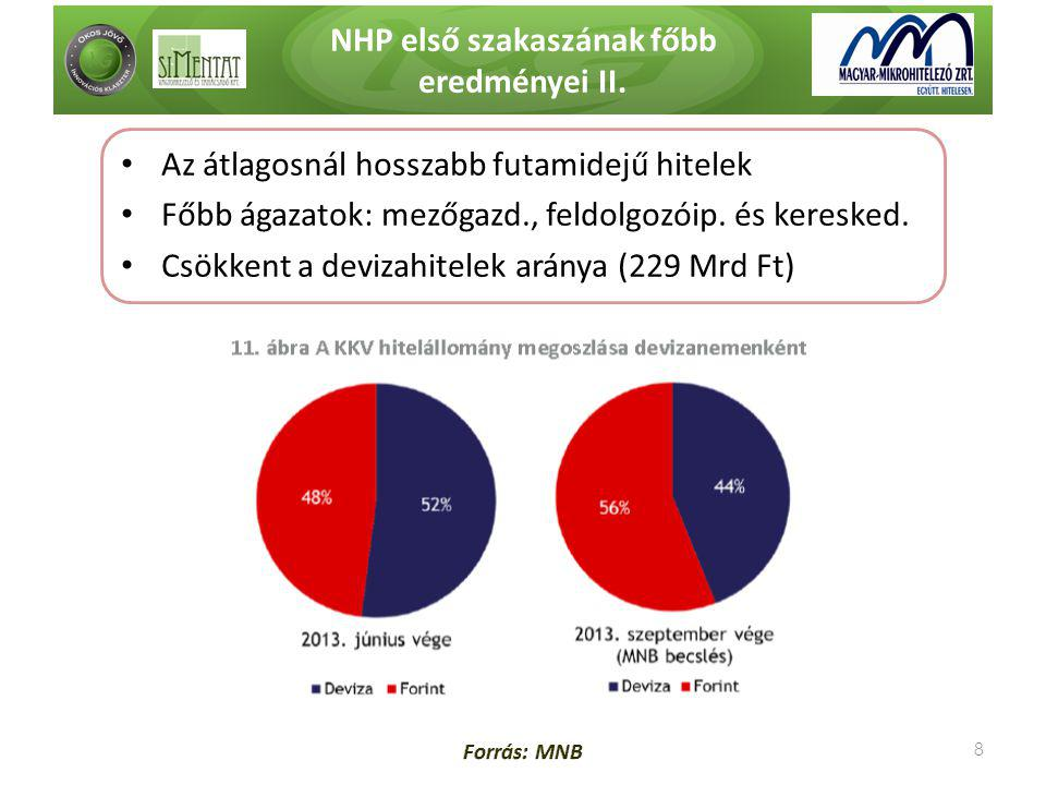 NHP első szakaszának főbb eredményei II.